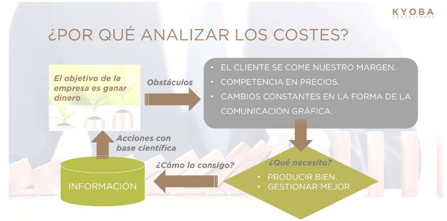 costes de producción en la industria gráfica
